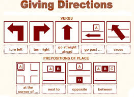 giving_directions